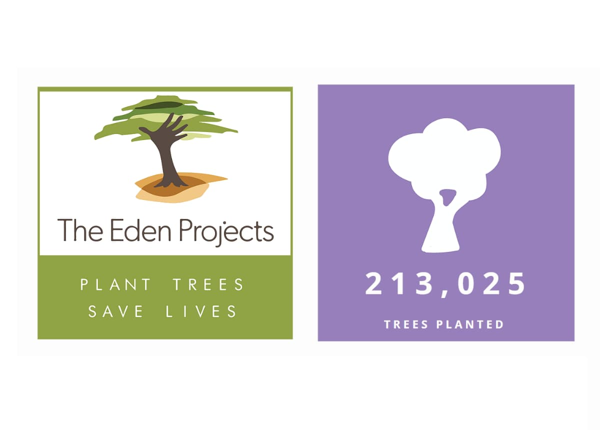 Happy Maki 寄付 The Eden Project