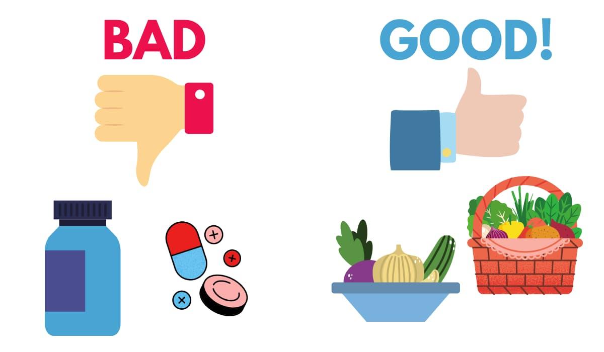 サプリと野菜 Good and bad